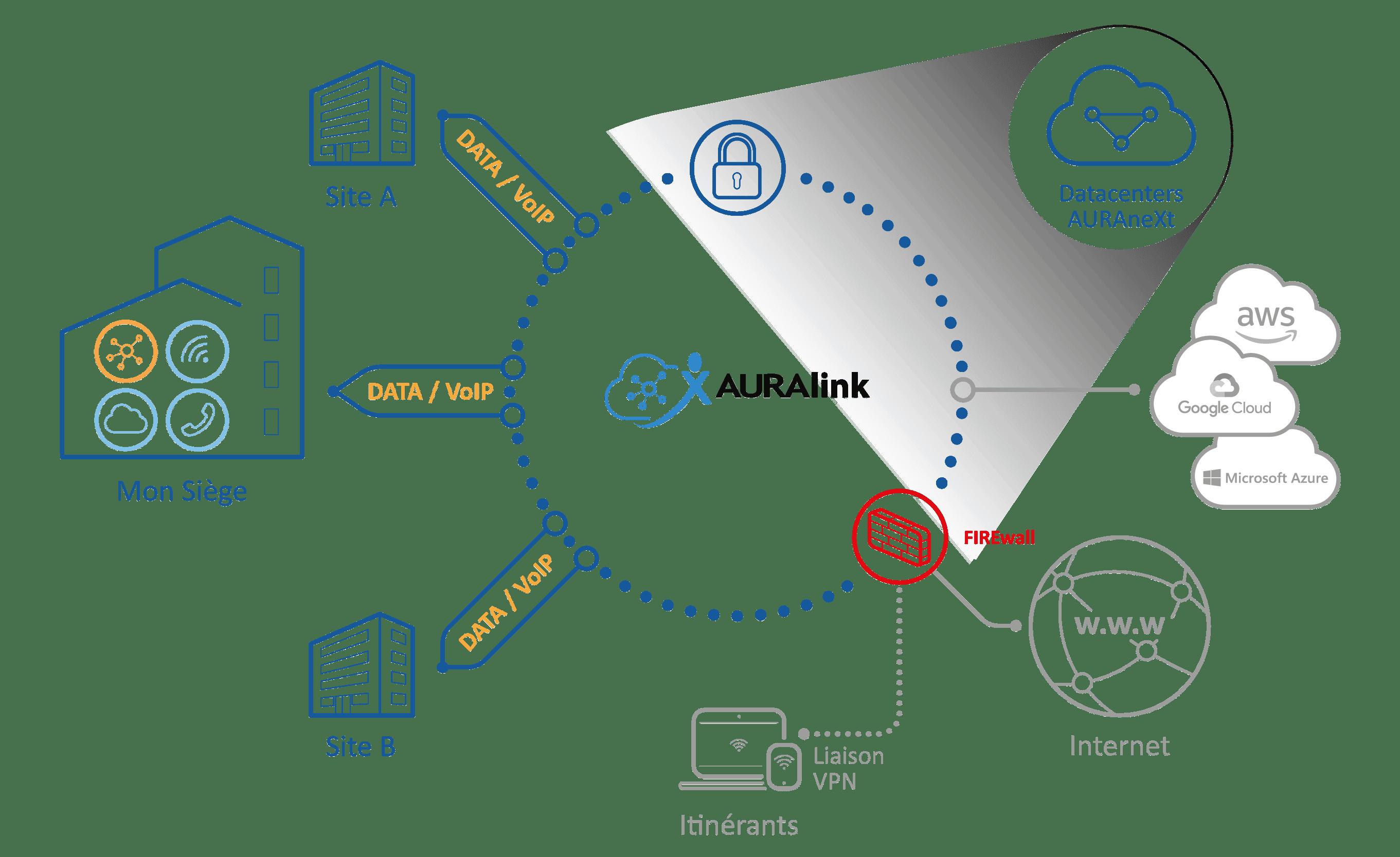 AURALink_Microsoft Azure