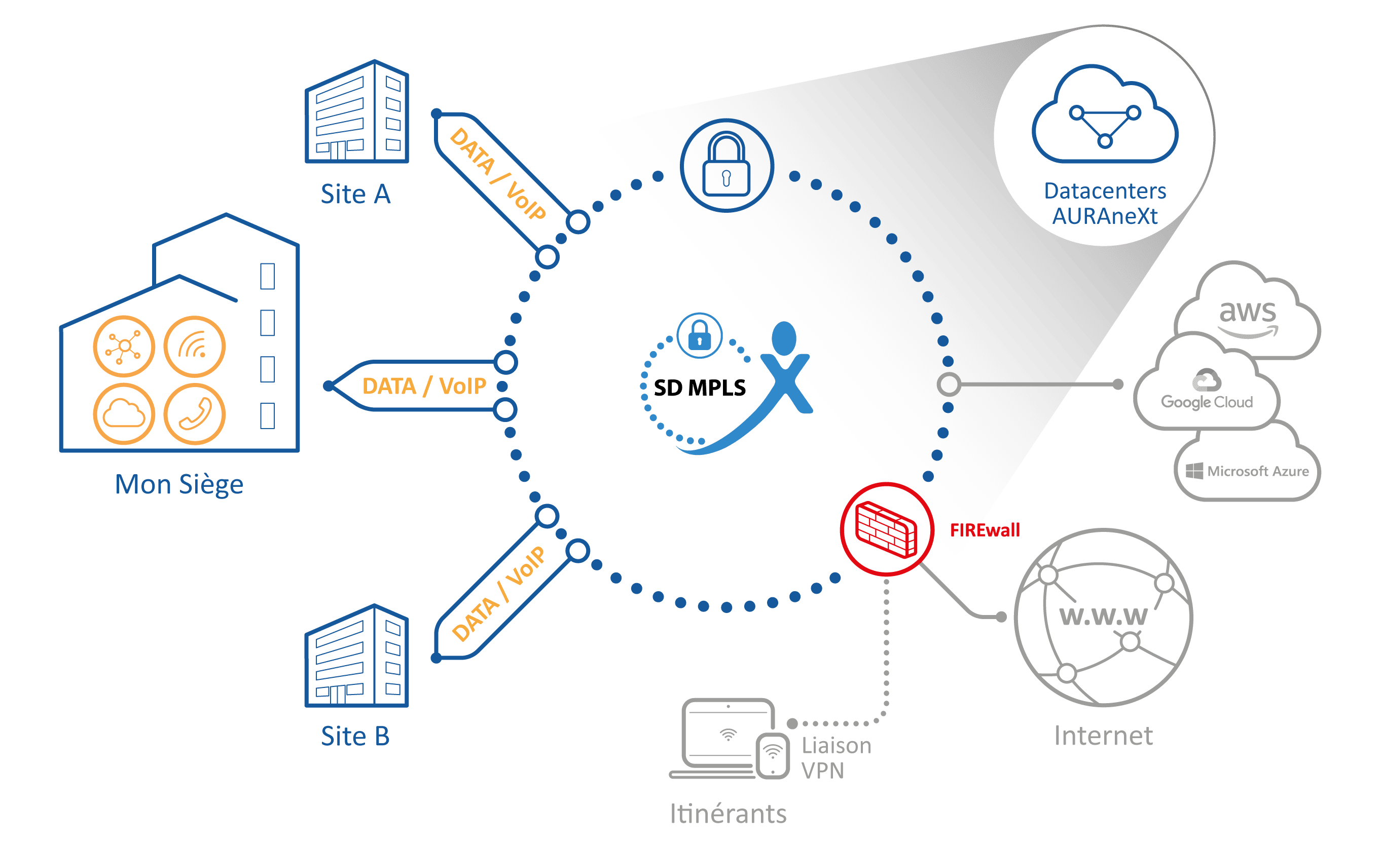 SD-MPLS_Microsoft-Azure
